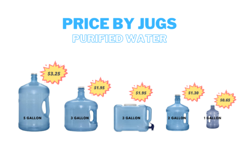 Price by Jugs